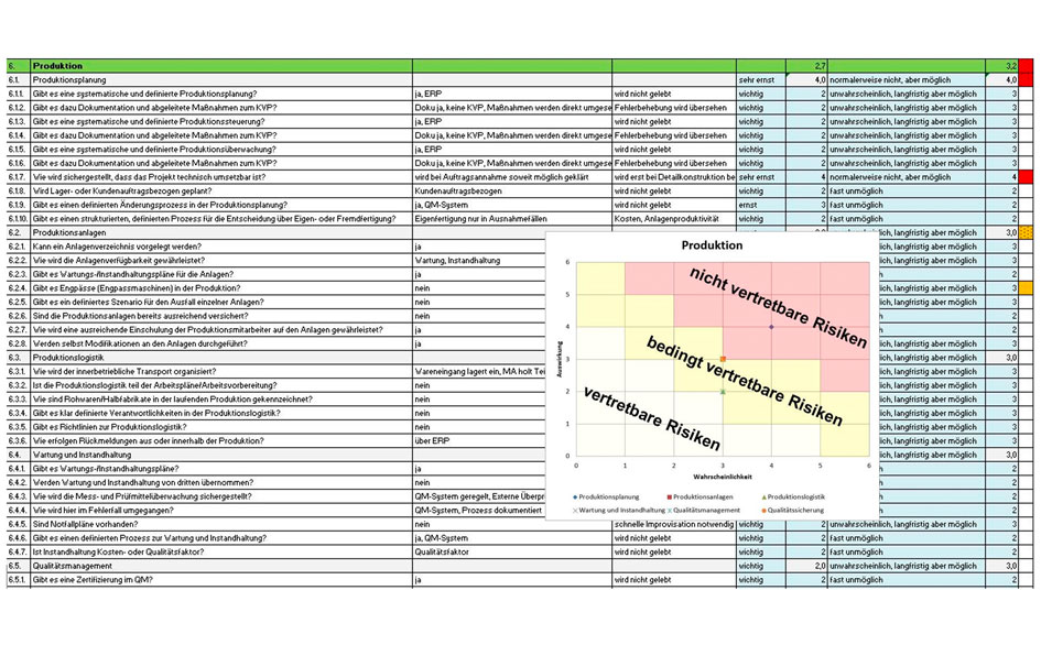 wolfgang-vranze-interim-management-risikomanagement